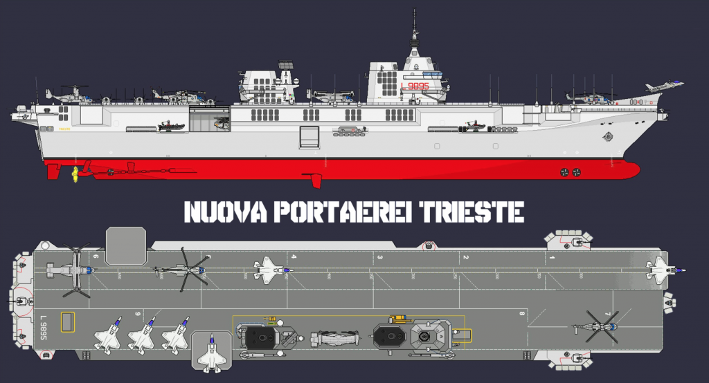 Mil x osservatorio sulle spese militari italiane - Nuova portaerei italiana trieste ...