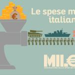 VIDEO – Le spese militari italiane spiegate in 4 minuti
